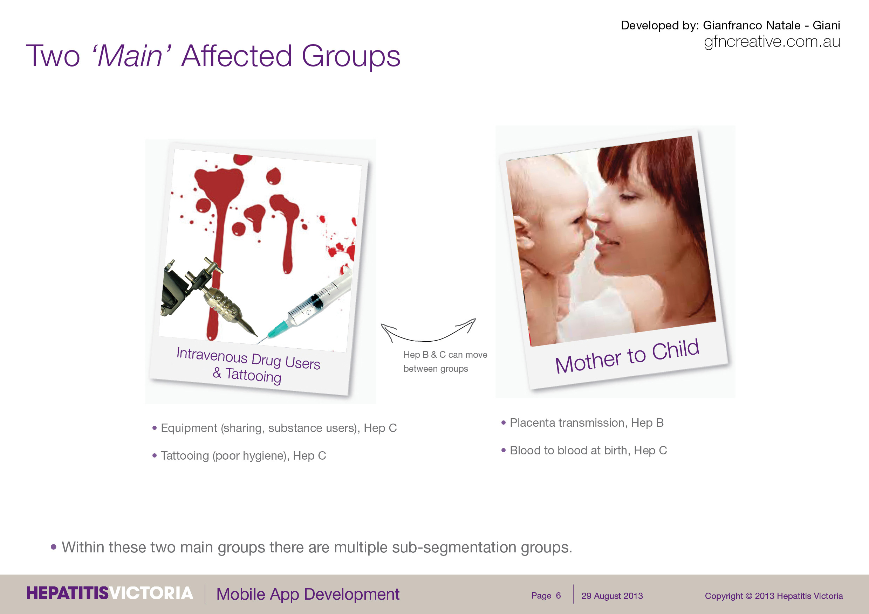 gfncreative - Hepatitis Victoria7